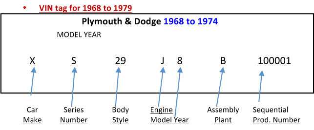Astonishing History Of The Plymouth Automobile Wiring Digital Resources Funapmognl