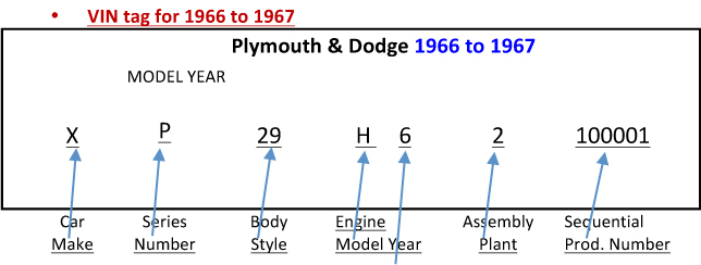 History of the Plymouth Automobile